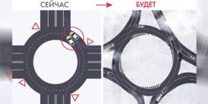 Фото. Новая разметка на перекрёстках с круговым движением позволит избежать пробок и аварий